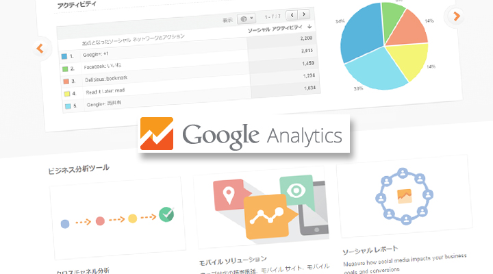 blogger-analytics00
