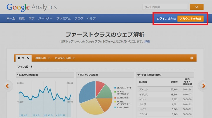 Google Analyticsにログイン