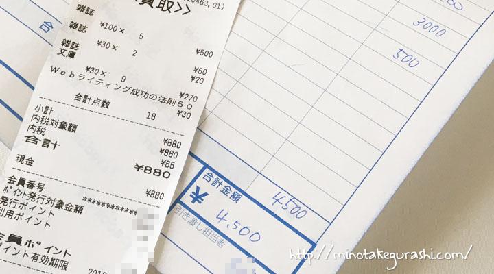 6月の断捨離で得た収入